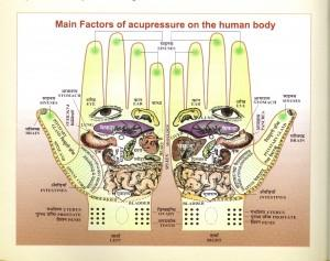 Acupressure points on the hand