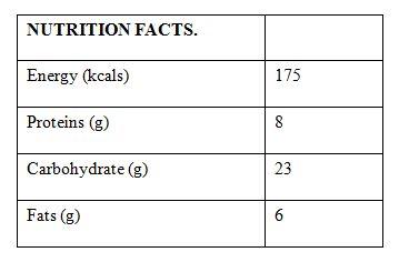 Nutrient text1